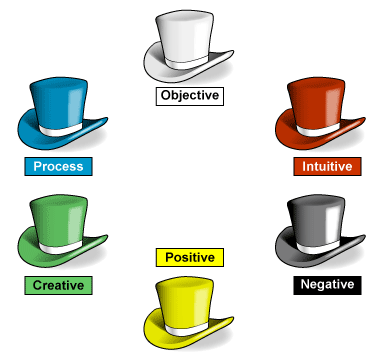 White Hat Thinking The Most Important Software Testing Tool Of All