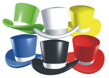 The 6 Thinking Hats Of Software Qualityurance Testing